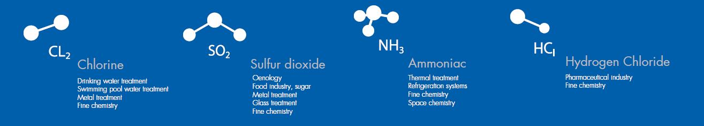 gtc molecule english